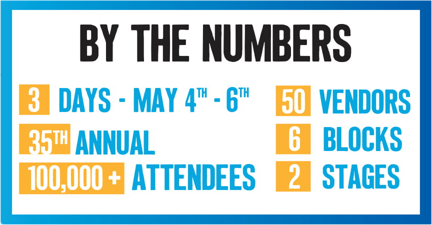 Sponsor-Pocket-By-The-Numbers-1 cinco de mayo san diego 2018
